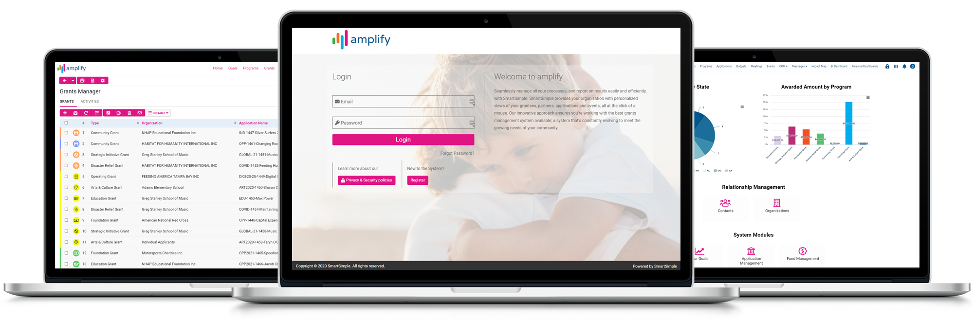 SmartSimple Amplify for Grants Management