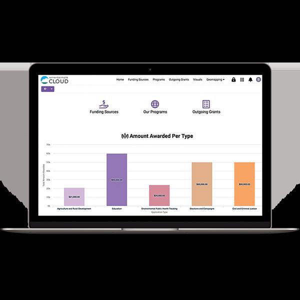 Screenshot of granting metrics within SmartSimple Cloud