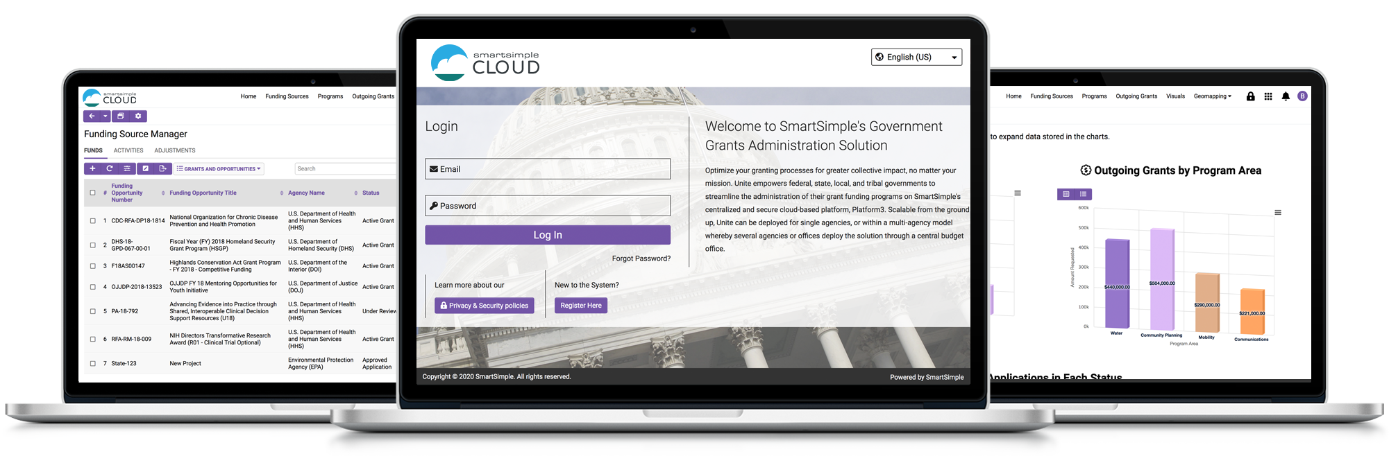3 Scsreenshots of SmartSimple Cloud for Government Funding